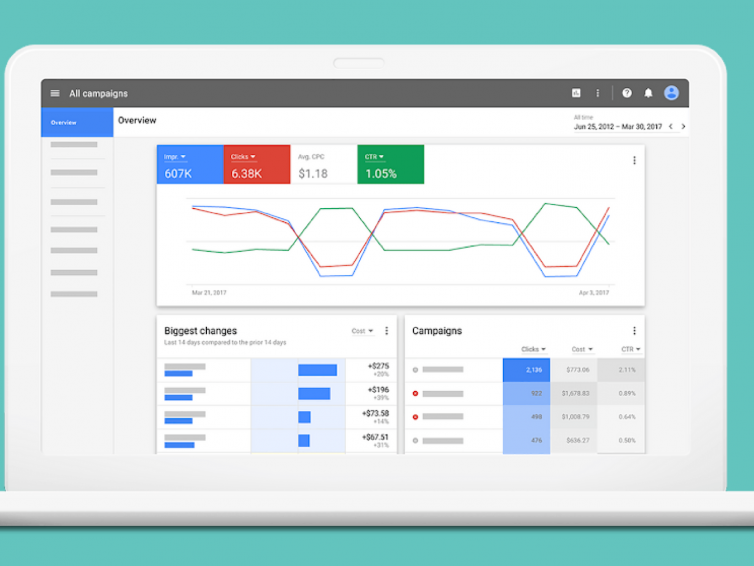 A Brief Guide to the New Google AdWords Interface